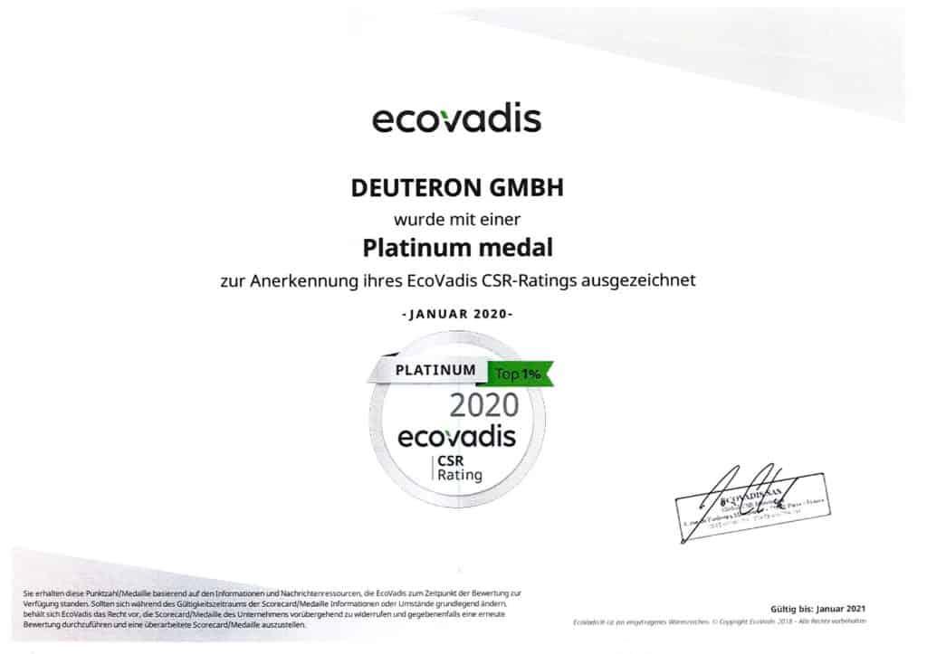 Zertifikat CSR